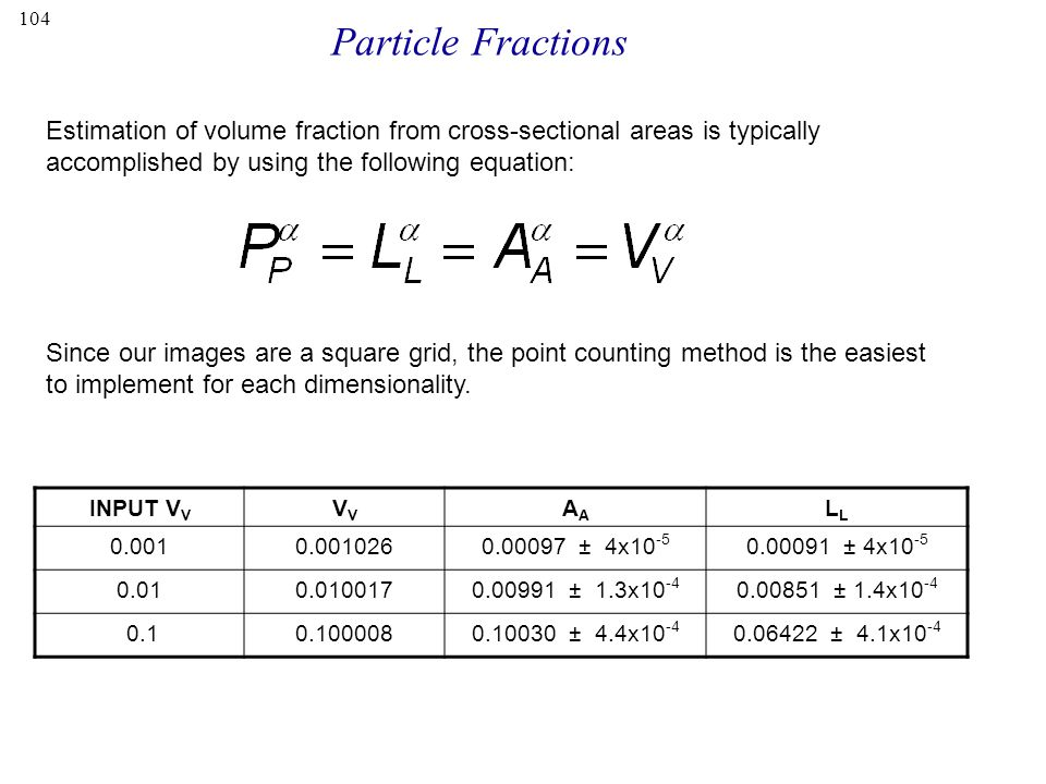 Particle Fractions Estimation of volume fraction from cross-sectional areas is typically accomplished by using the following equation: