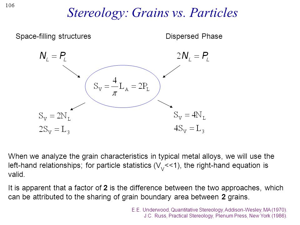 Stereology: Grains vs. Particles