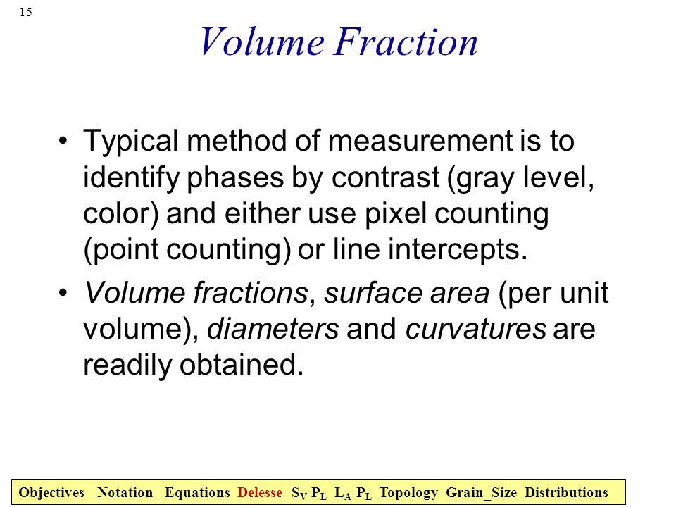 Volume Fraction