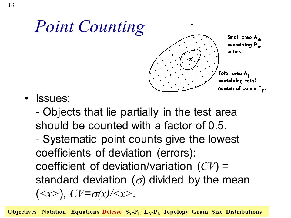 Point Counting
