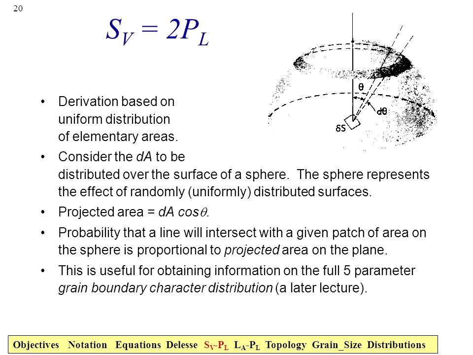 SV = 2PL Derivation based on uniform distribution of elementary areas.