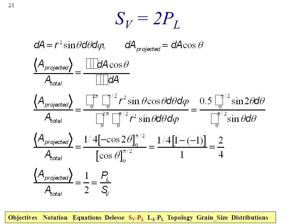 SV = 2PL Objectives Notation Equations Delesse SV-PL LA-PL Topology Grain_Size Distributions.