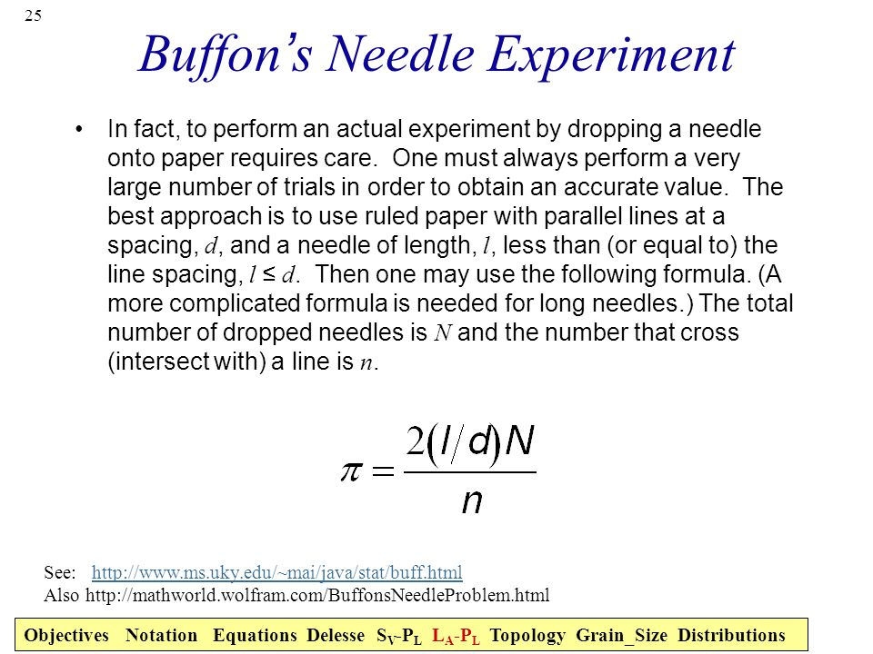 Buffon's Needle Experiment