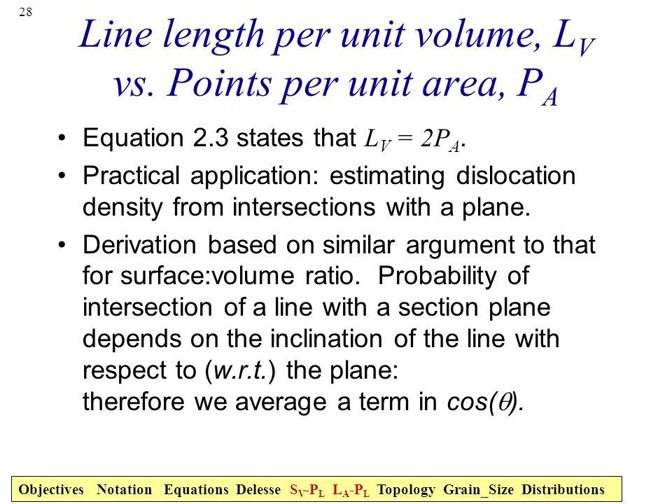 Line length per unit volume, LV vs. Points per unit area, PA