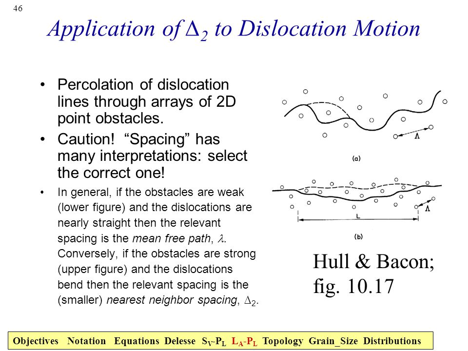 Application of ∆2 to Dislocation Motion