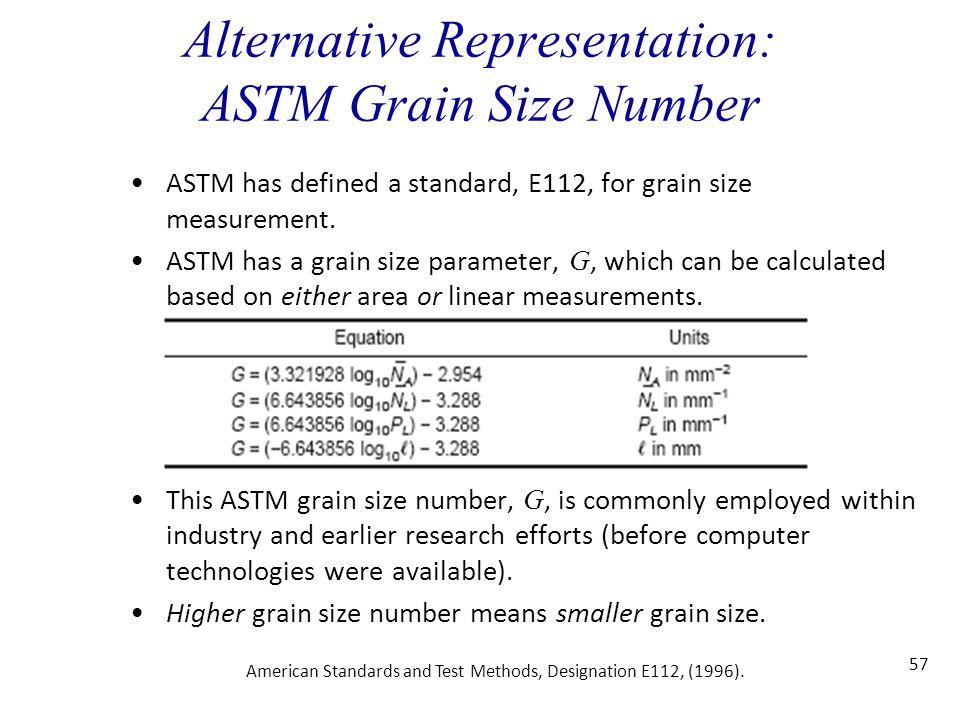 Alternative Representation: ASTM Grain Size Number