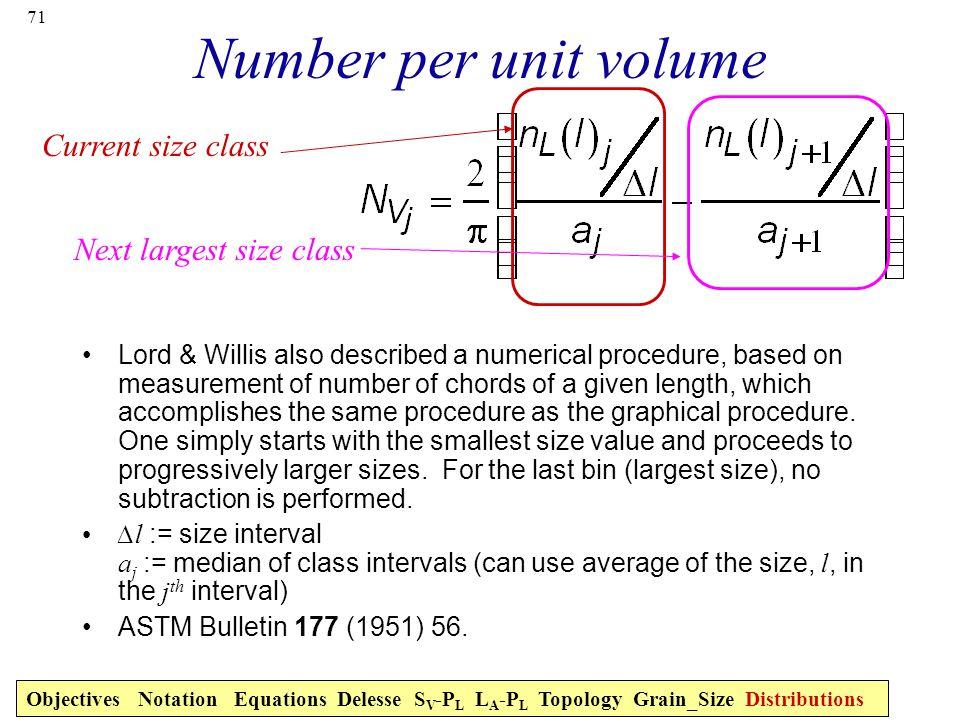 Number per unit volume Current size class Next largest size class