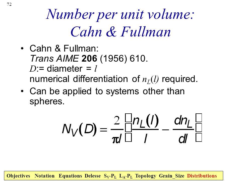 Number per unit volume: Cahn & Fullman