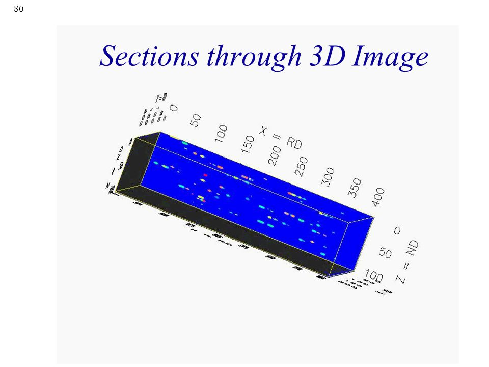 Sections through 3D Image