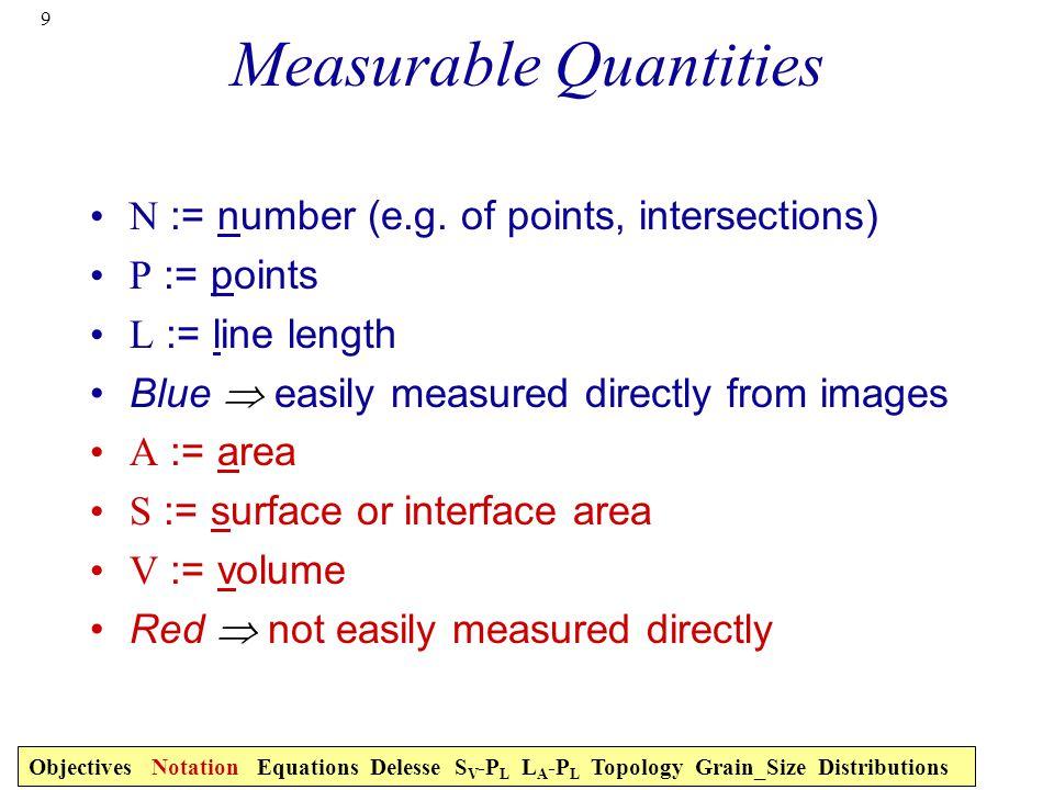 Measurable Quantities