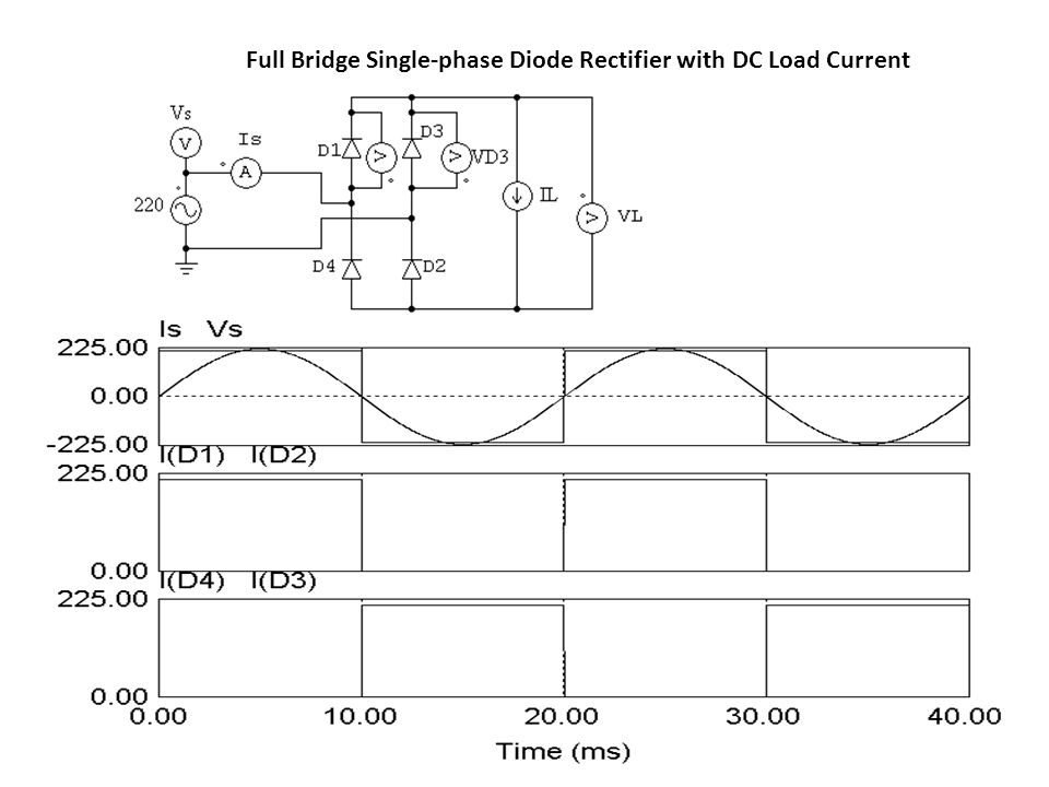 Full Bridge Single-phase Diode Rectifier with DC Load Current