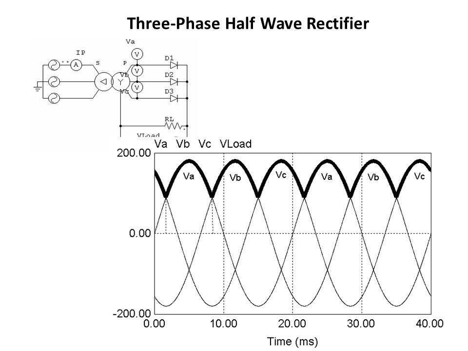 Three-Phase Half Wave Rectifier