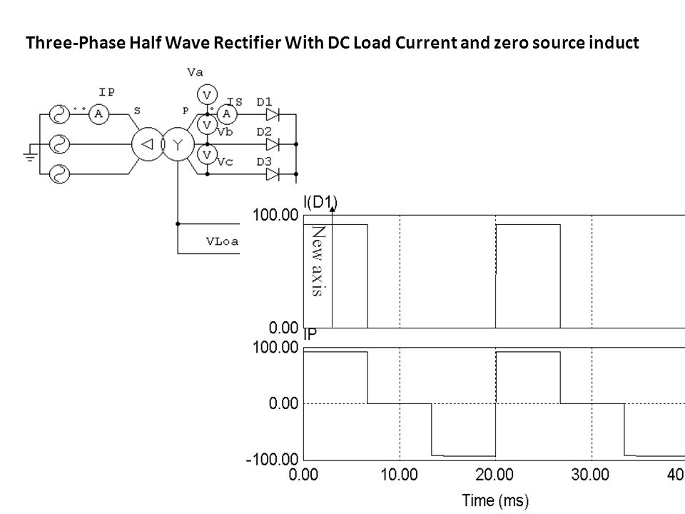 Three-Phase Half Wave Rectifier With DC Load Current and zero source induct
