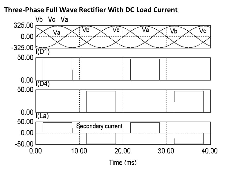 Three-Phase Full Wave Rectifier With DC Load Current