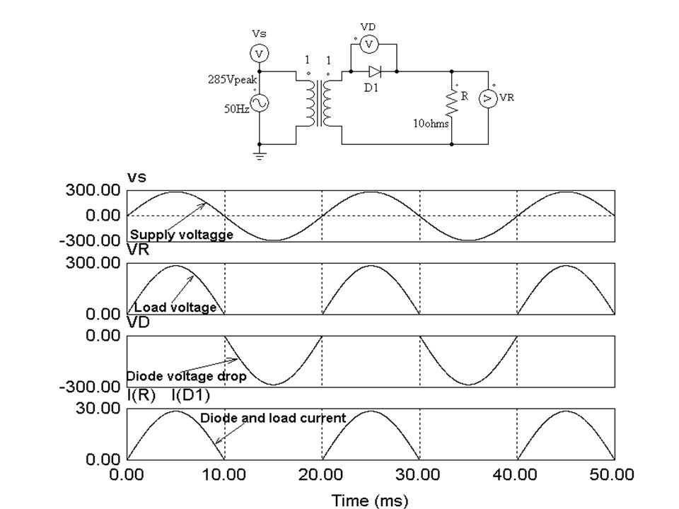Single-phase half-wave diode rectifier with resistive load.