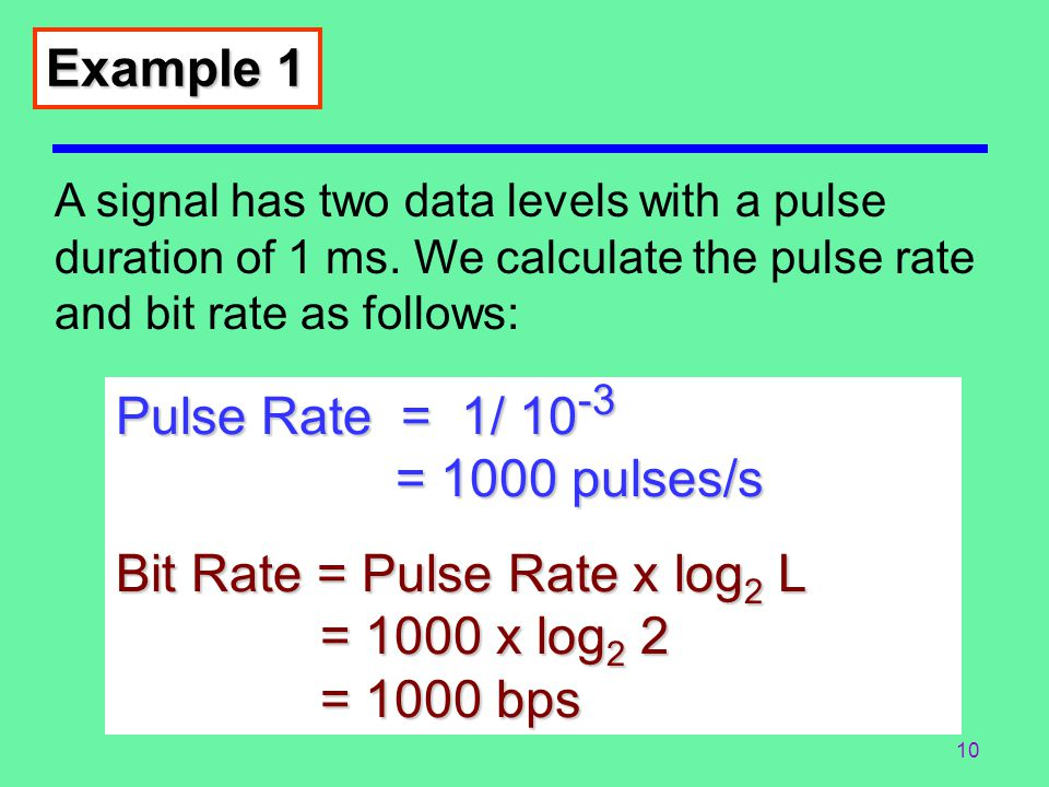 Pulse Rate = 1/ 10-3 = 1000 pulses/s