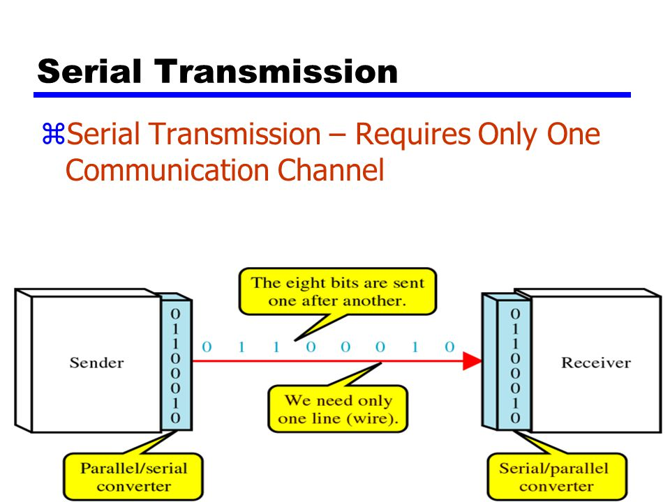 Serial Transmission Serial Transmission – Requires Only One Communication Channel