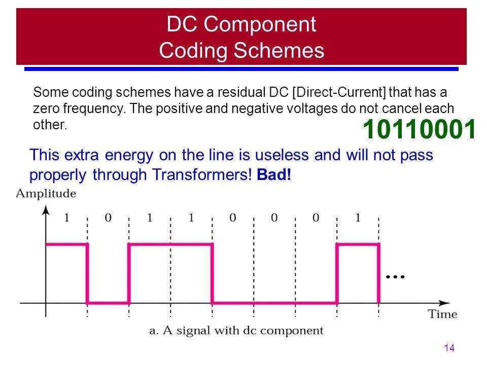 DC Component Coding Schemes