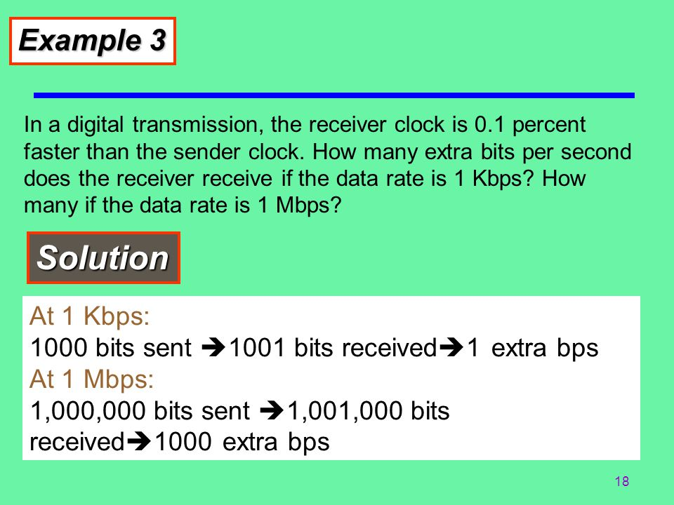 Solution Example 3 At 1 Kbps: