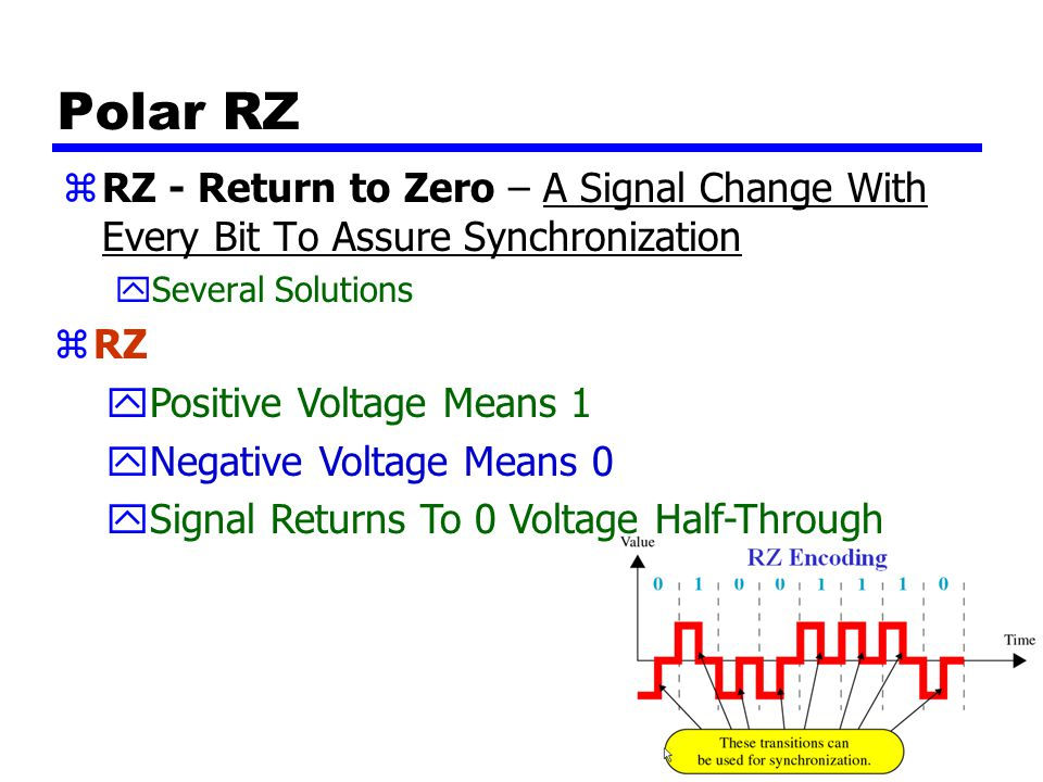 Polar RZ RZ - Return to Zero – A Signal Change With Every Bit To Assure Synchronization. Several Solutions.