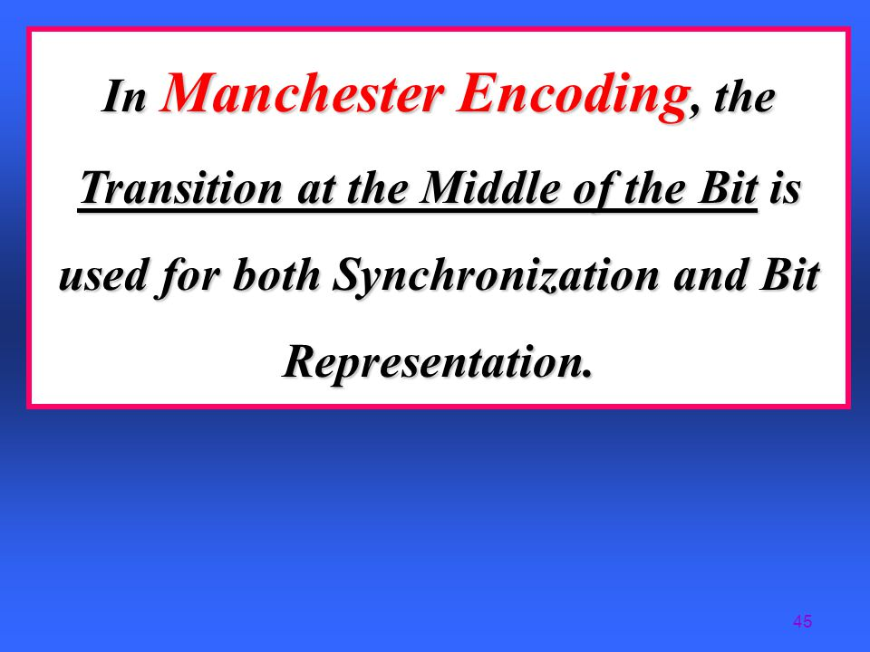 In Manchester Encoding, the Transition at the Middle of the Bit is used for both Synchronization and Bit Representation.