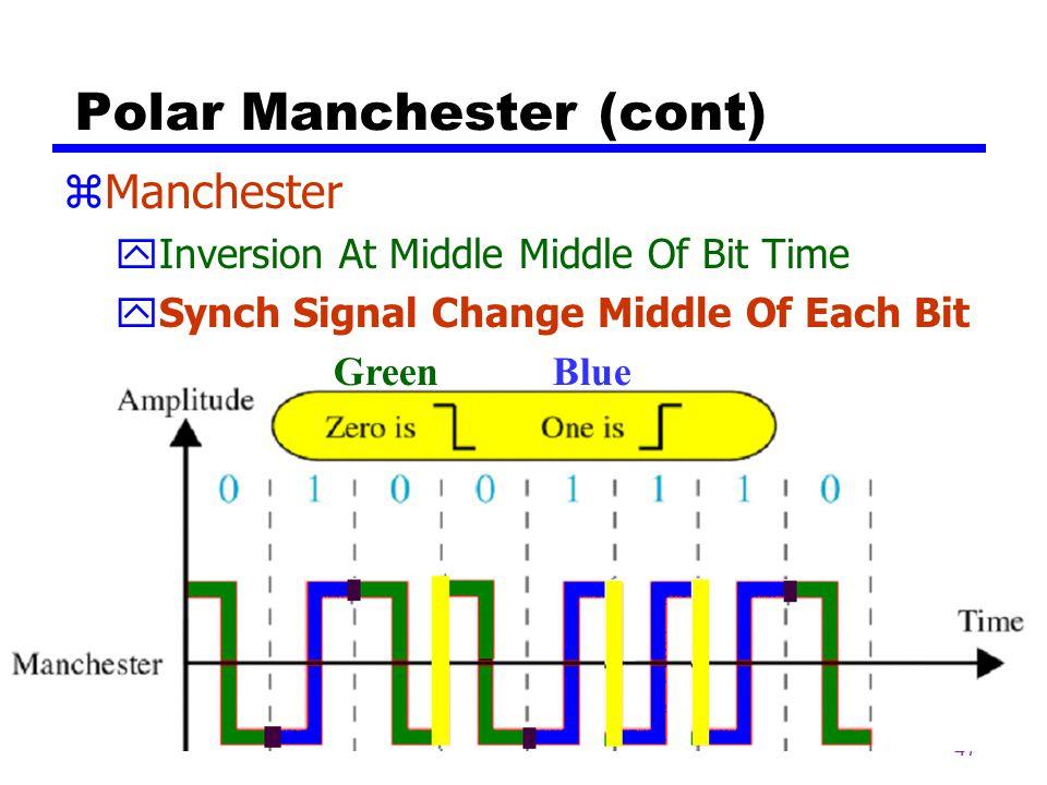 Polar Manchester (cont)