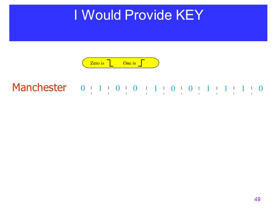 I Would Provide KEY Manchester