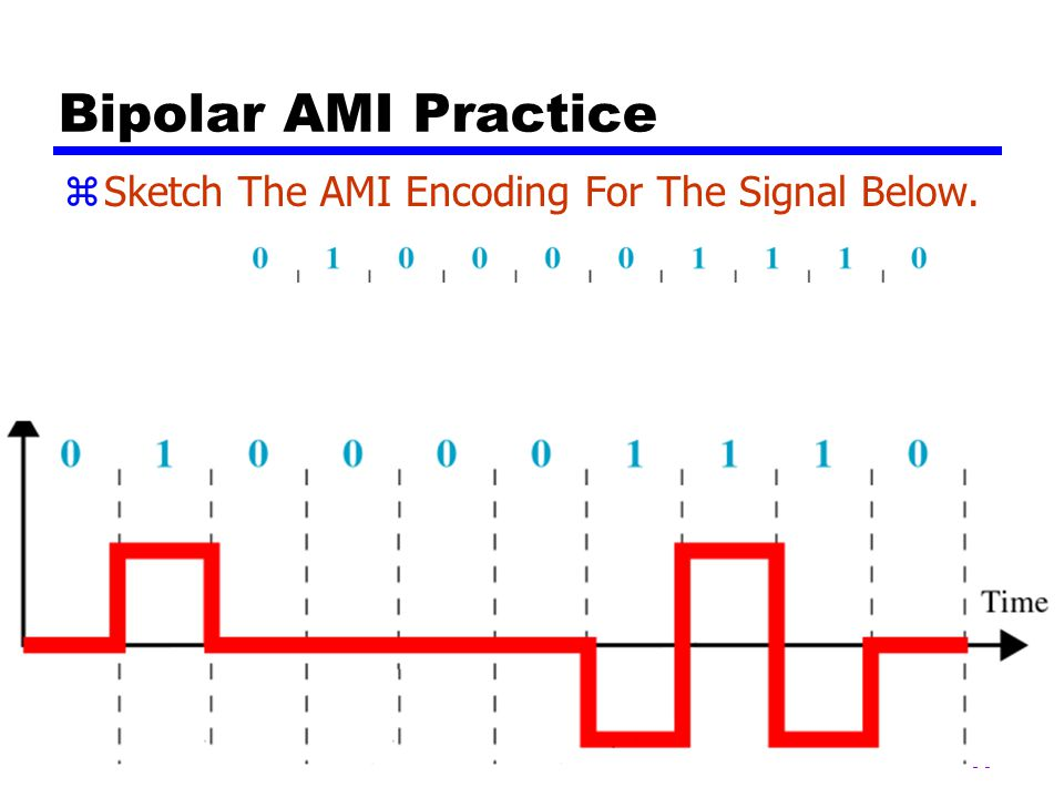 Bipolar AMI Practice Sketch The AMI Encoding For The Signal Below.