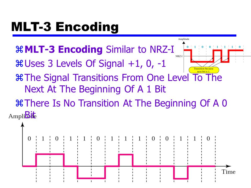 MLT-3 Encoding MLT-3 Encoding Similar to NRZ-I