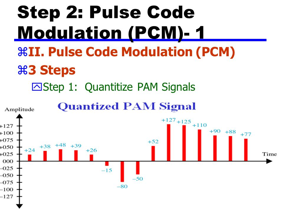 Step 2: Pulse Code Modulation (PCM)- 1