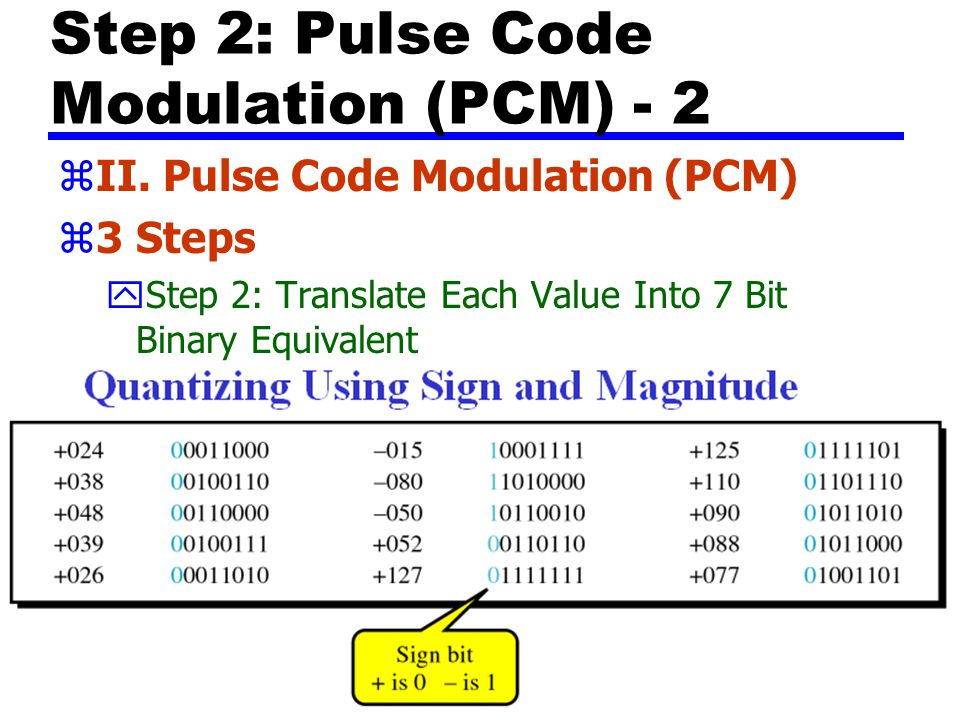 Step 2: Pulse Code Modulation (PCM) - 2