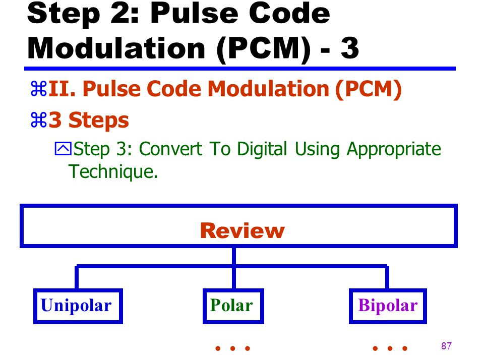 Step 2: Pulse Code Modulation (PCM) - 3