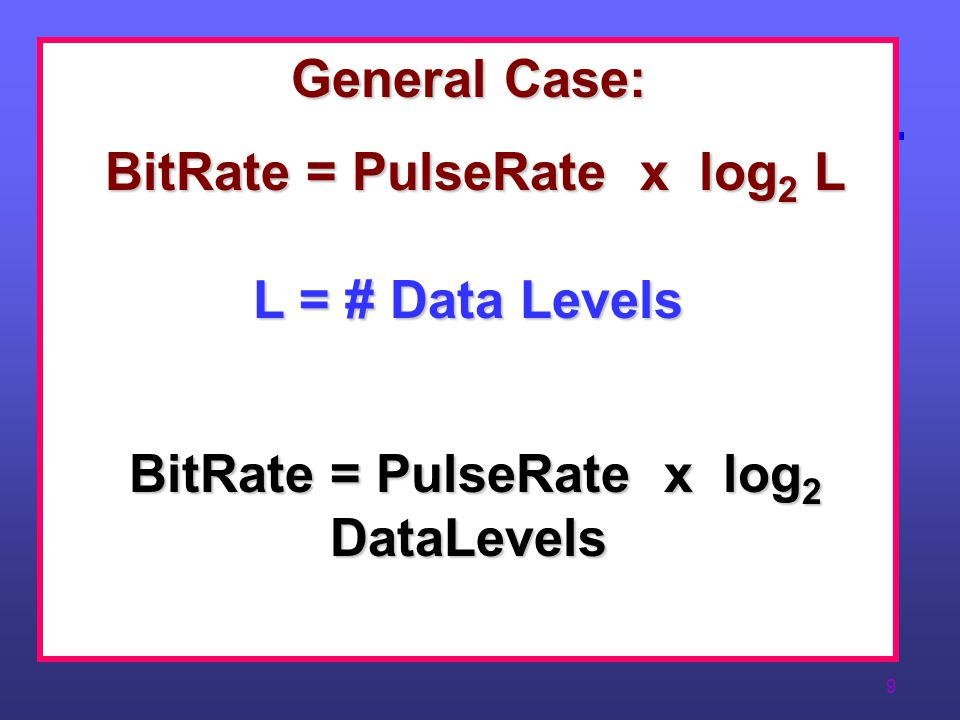 BitRate = PulseRate x log2 L L = # Data Levels