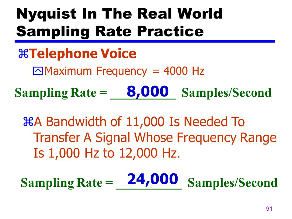 Nyquist In The Real World Sampling Rate Practice
