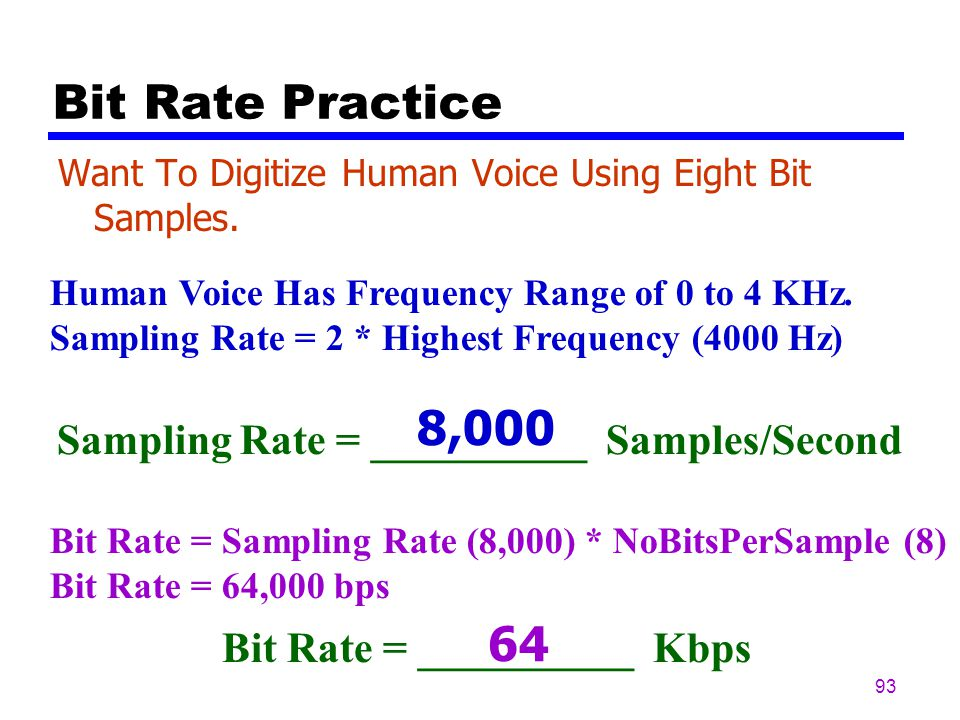 Sampling Rate = __________ Samples/Second Bit Rate = __________ Kbps