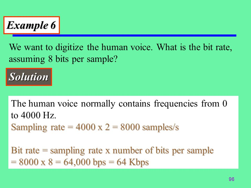Example 6 We want to digitize the human voice. What is the bit rate, assuming 8 bits per sample Solution.