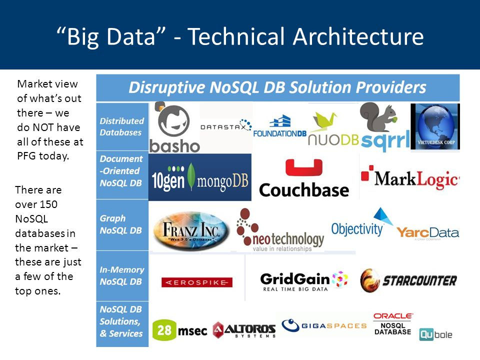 Big Data - Technical Architecture