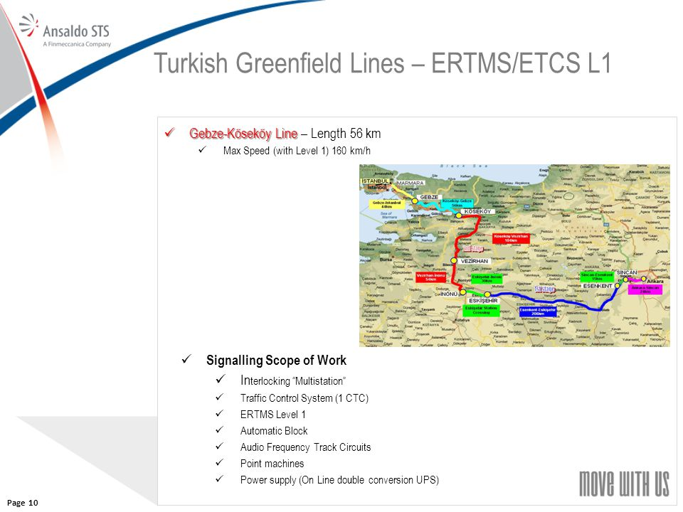 Turkish Greenfield Lines – ERTMS/ETCS L1