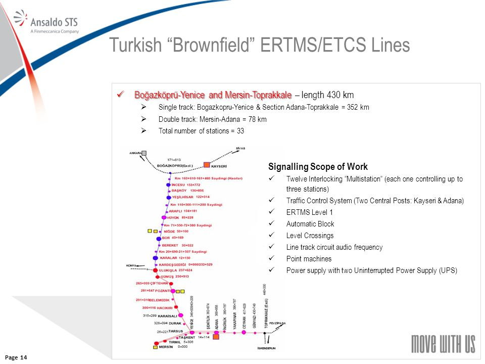 Turkish Brownfield ERTMS/ETCS Lines