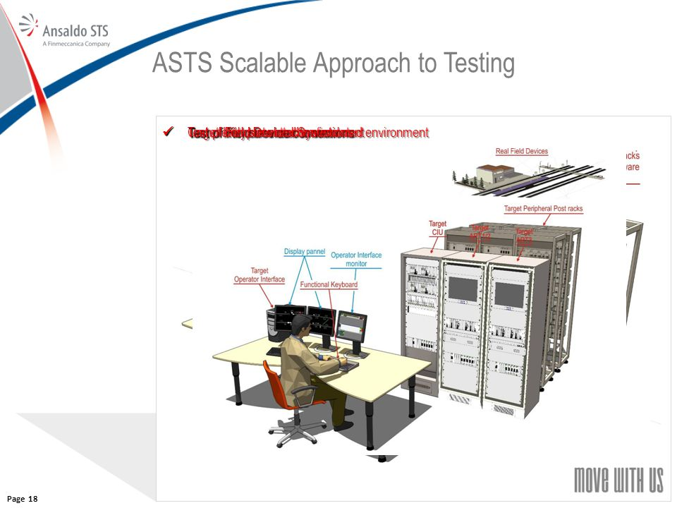 ASTS Scalable Approach to Testing