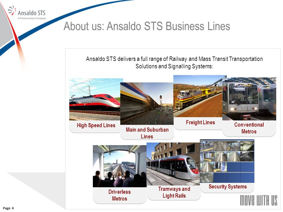 About us: Ansaldo STS Business Lines
