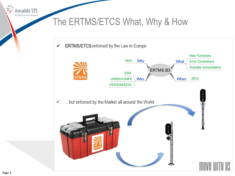 The ERTMS/ETCS What, Why & How