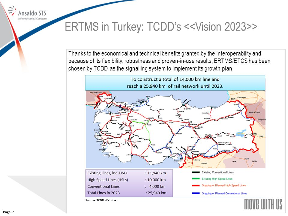 ERTMS in Turkey: TCDD's <<Vision 2023>>