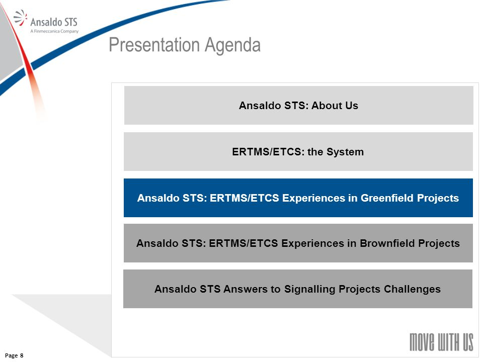 Presentation Agenda Ansaldo STS: About Us ERTMS/ETCS: the System
