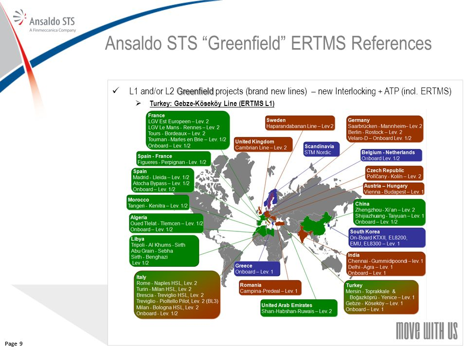 Ansaldo STS Greenfield ERTMS References