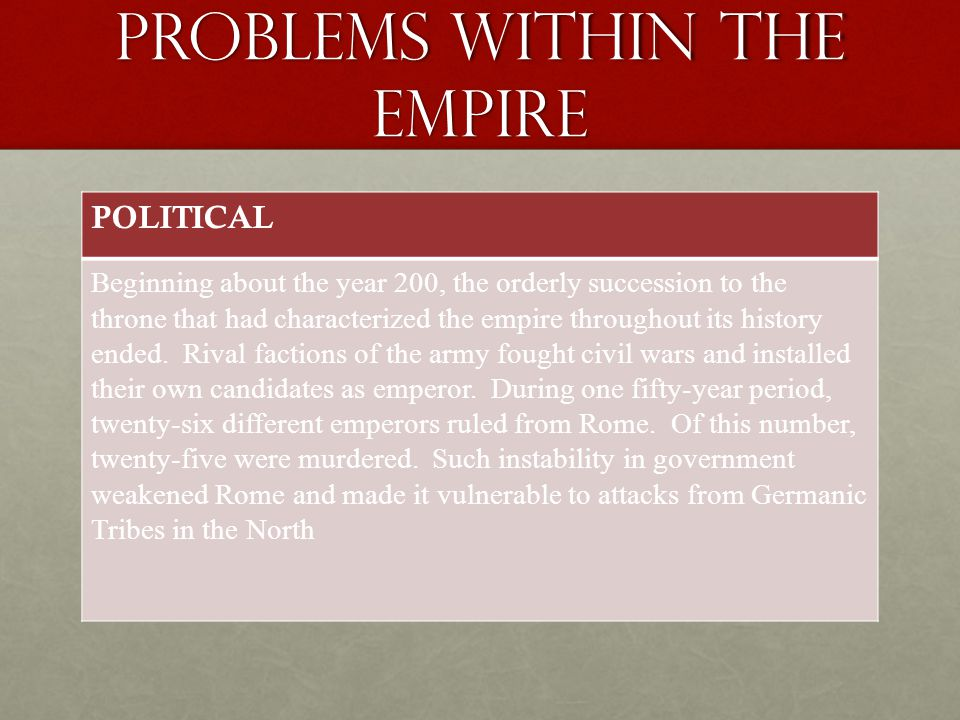PROBLEMS WITHIN THE EMPIRE