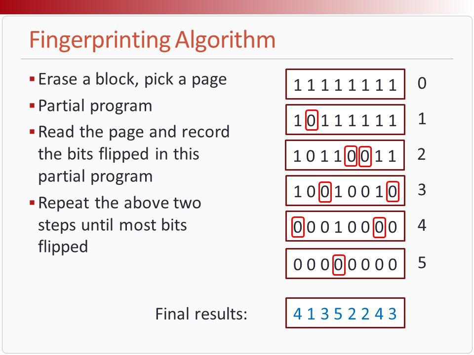 Fingerprinting Algorithm