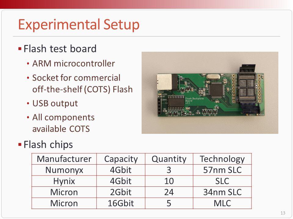 Experimental Setup Flash test board Flash chips ARM microcontroller