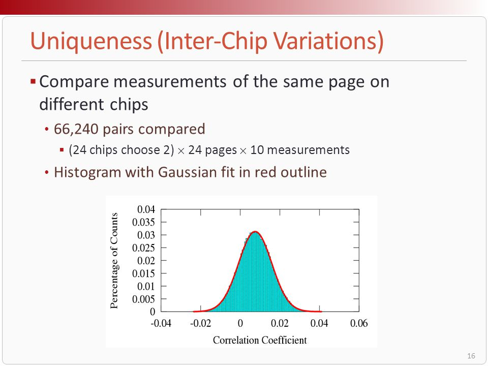 Uniqueness (Inter-Chip Variations)