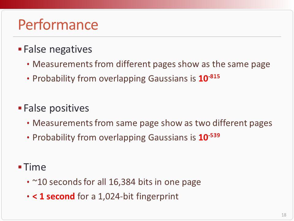 Performance False negatives False positives Time